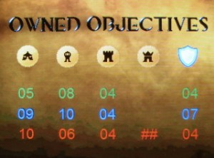 GW2 Battle Stats G19 Objectives Owned